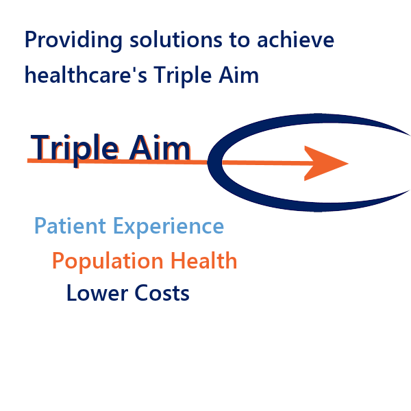 Healthcare's Triple Aim - Experience, Population Health, Costs